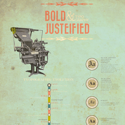 Typographic Anatomy – graphiste freelance