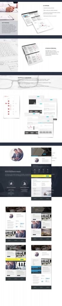 ocp-finance-ux-design-ergonomie-mappin-persona-wirefram-zoning
