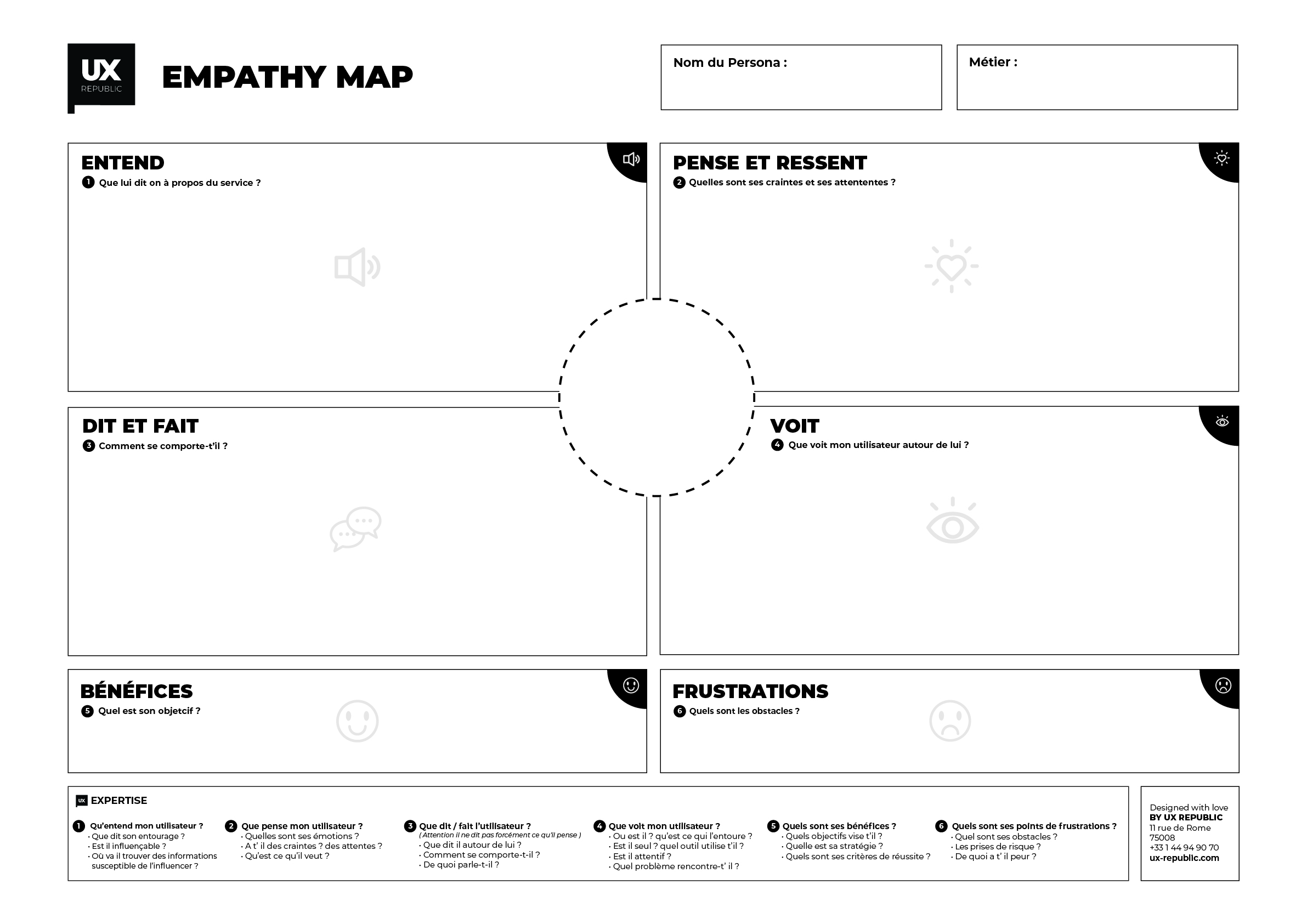 Empathy map version print